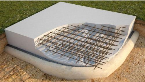 Бетон армируется строительство дома керамзитобетон или газосиликат